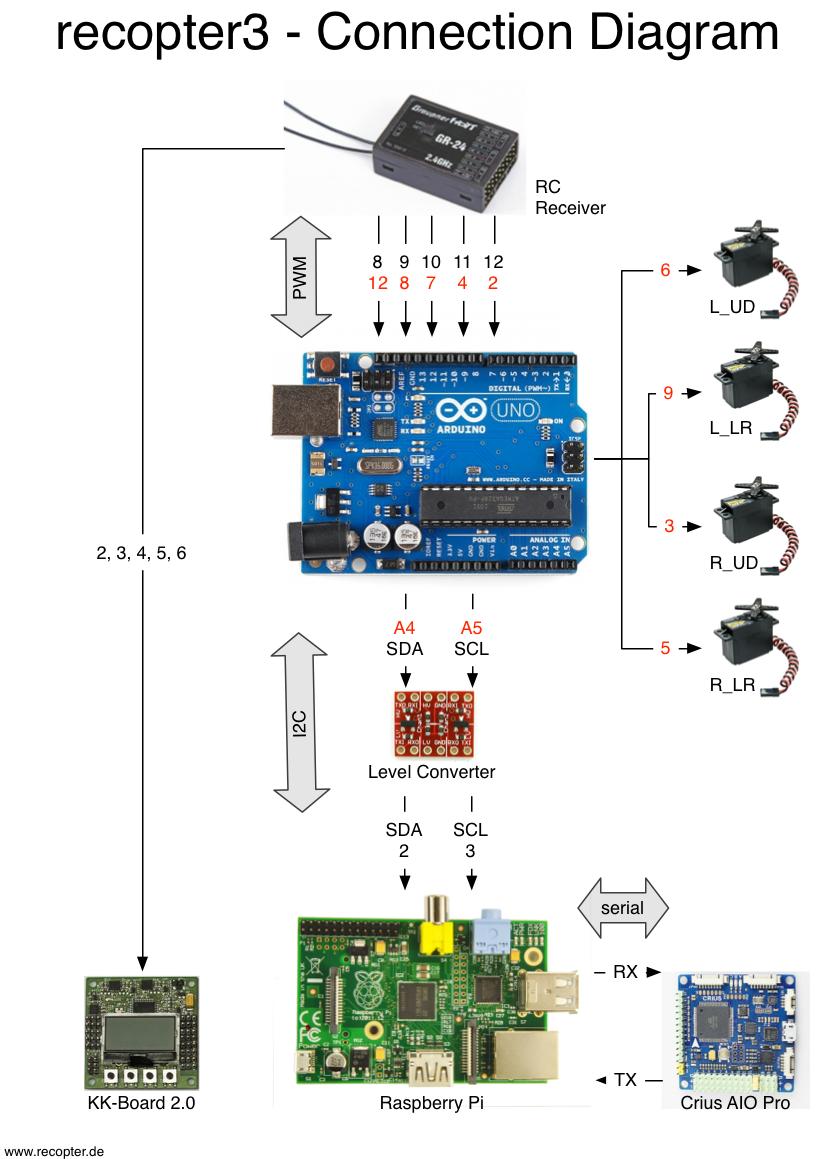 Schematischer Aufbau recopter3
